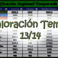 Balance Deportivo Temp. 13-14