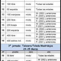 Calendario de Pruebas D.Base
